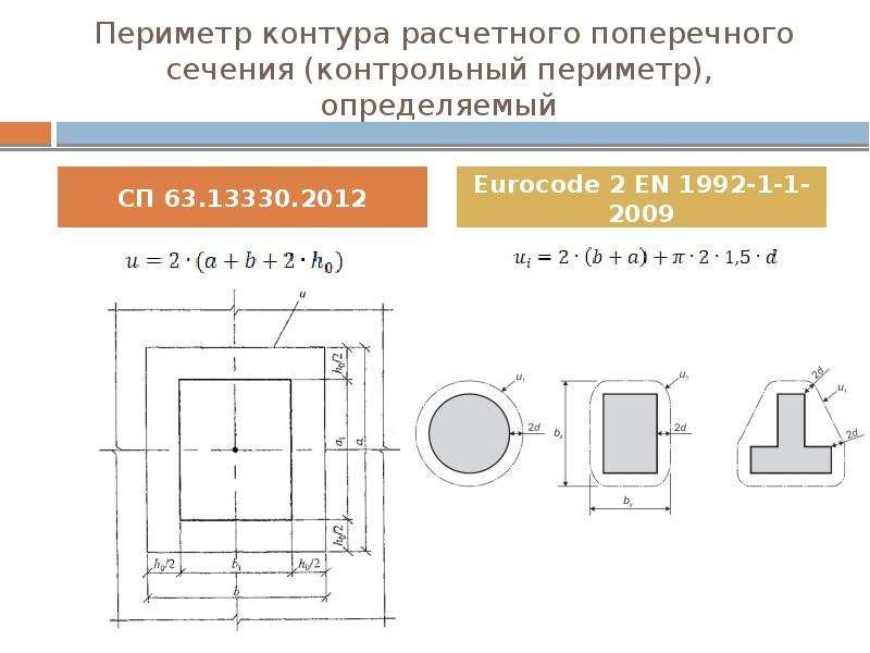 Периметр контура расчетного поперечного сечения (контрольный периметр), определяемый СП 63. 13330. 2