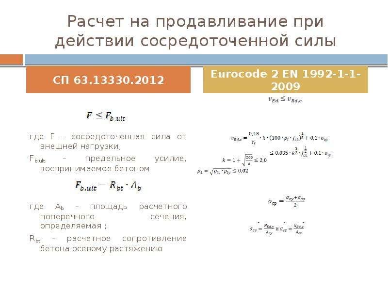 Расчет на продавливание при действии сосредоточенной силы где F – сосредоточенная сила от внешней на