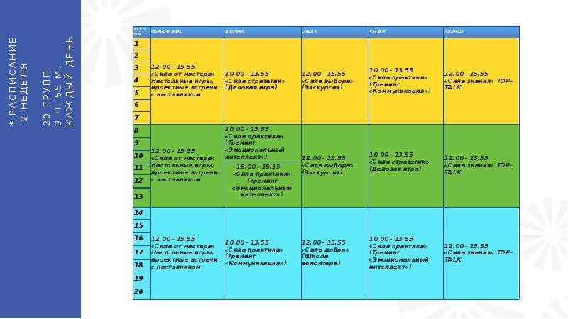 Программа «Лето в новом формате». Проект, слайд 7