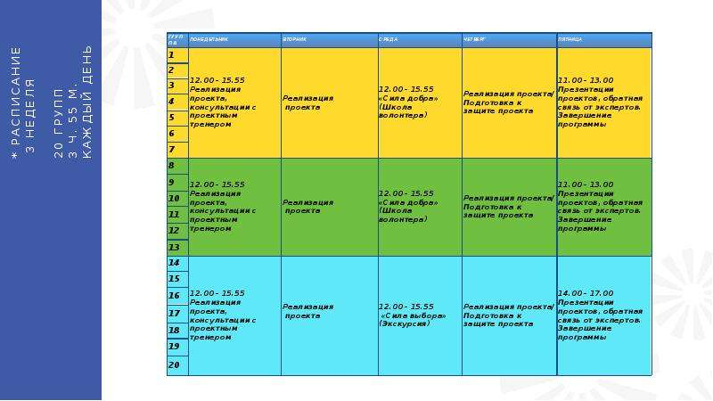 Программа «Лето в новом формате». Проект, слайд 8