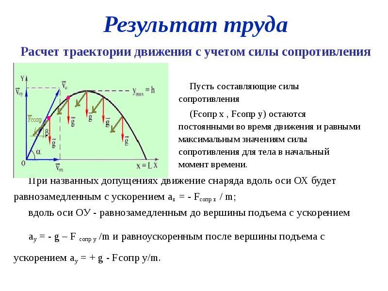 Расчет траектории движения с учетом силы сопротивления Пусть составляющие силы сопротивления (Fсопр