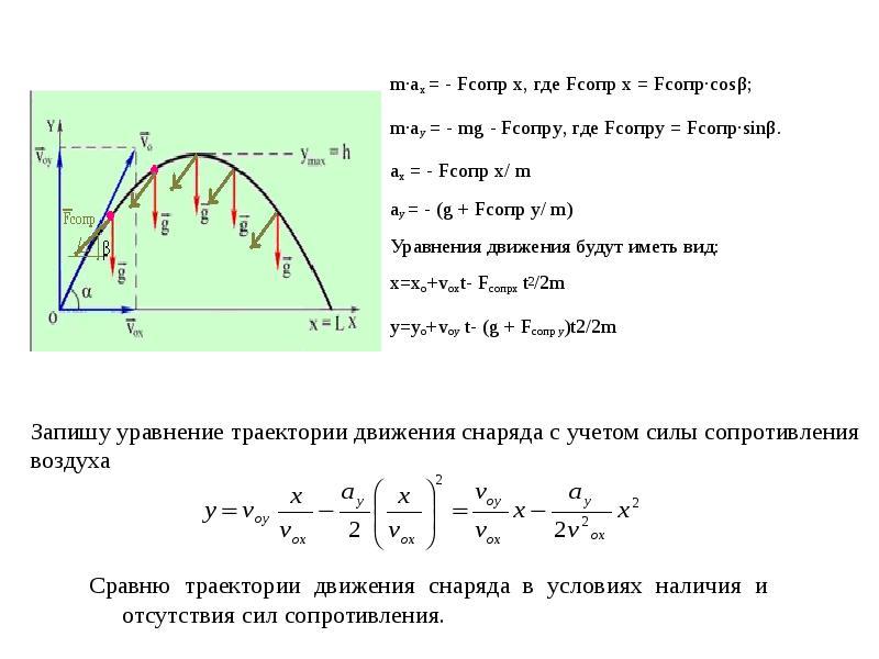 m∙ax = - Fсопр x, где Fсопр x = Fсопр∙cosβ; m∙ax = - Fсопр x, где Fсопр x = Fсопр∙cosβ; m∙aу = - mg