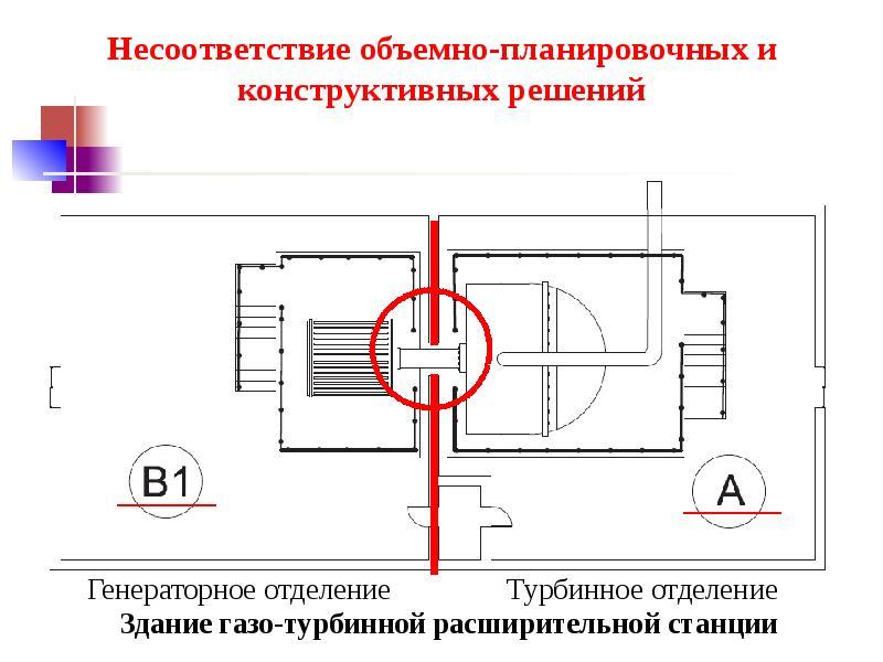 Разработка компенсирующих мероприятияй при отступлении от норм пожарной безопасности, слайд 36