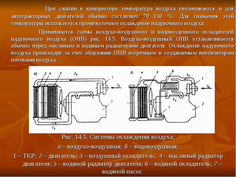 При сжатии в компрессоре температура воздуха увеличивается и для автотракторных двигателей обычно со