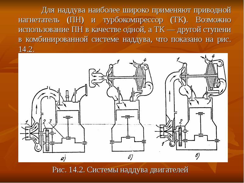 Для наддува наиболее широко применяют приводной нагнетатель (ПН) и турбокомпрессор (ТК). Возможно ис