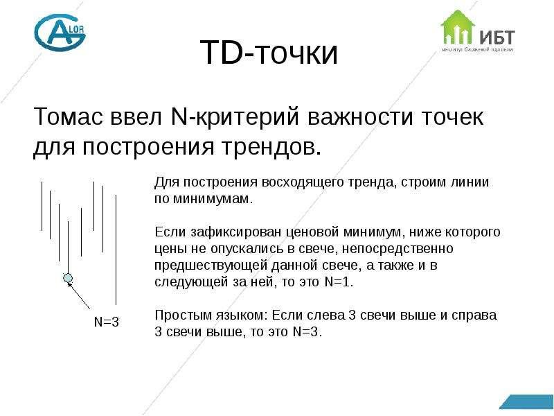 TD-точки Томас ввел N-критерий важности точек для построения трендов.