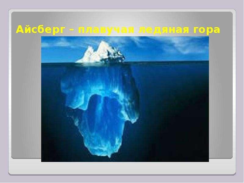 Айсберг – плавучая ледяная гора