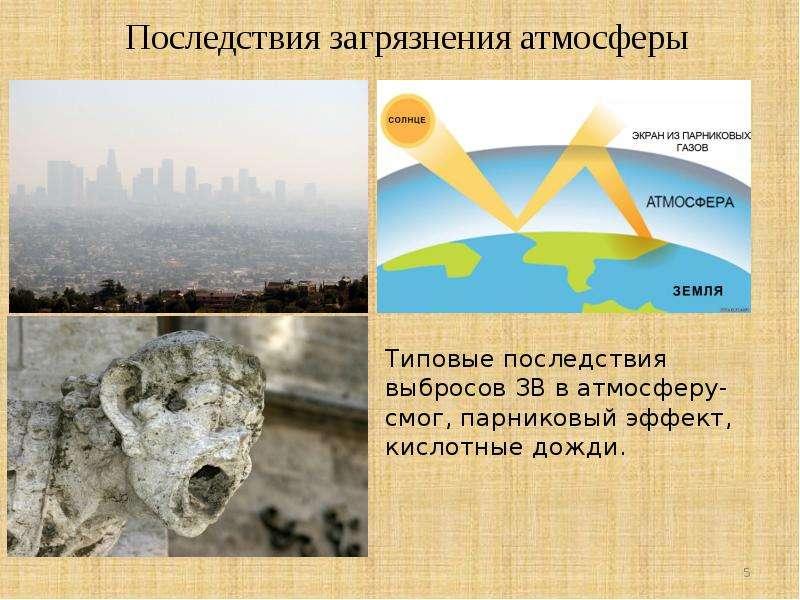 Последствия загрязнения атмосферы Типовые последствия выбросов ЗВ в атмосферу- смог, парниковый эффе