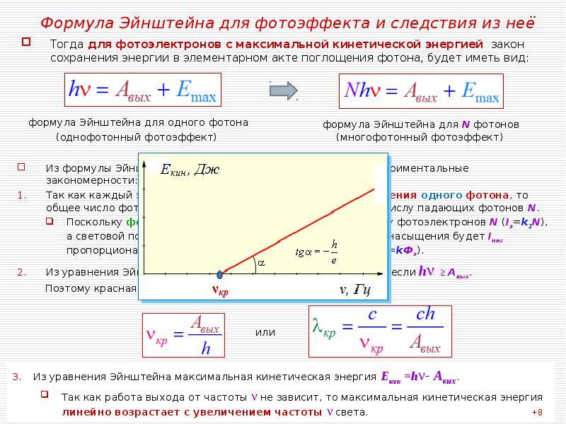 карандашом формула кинетической энергии фотоэлектрона каждый подойдет