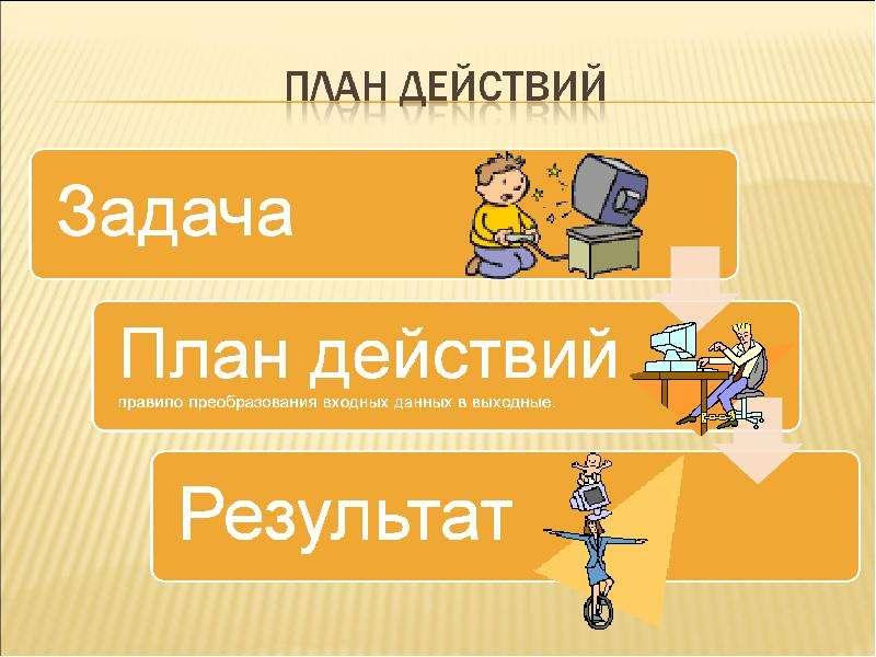 Разработка плана действий и его запись, слайд 2