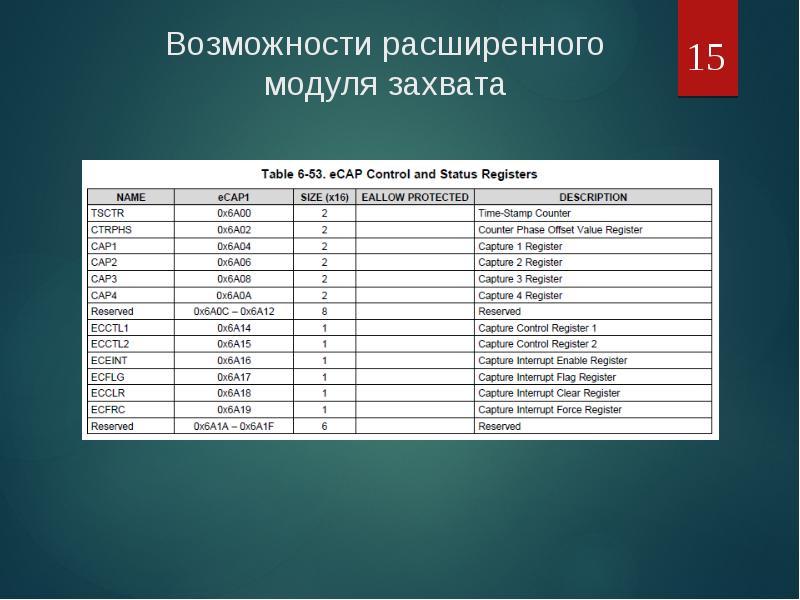Оценка положения и скорости электропривода средствами МК, рис. 15