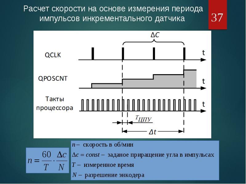 Оценка положения и скорости электропривода средствами МК, рис. 37
