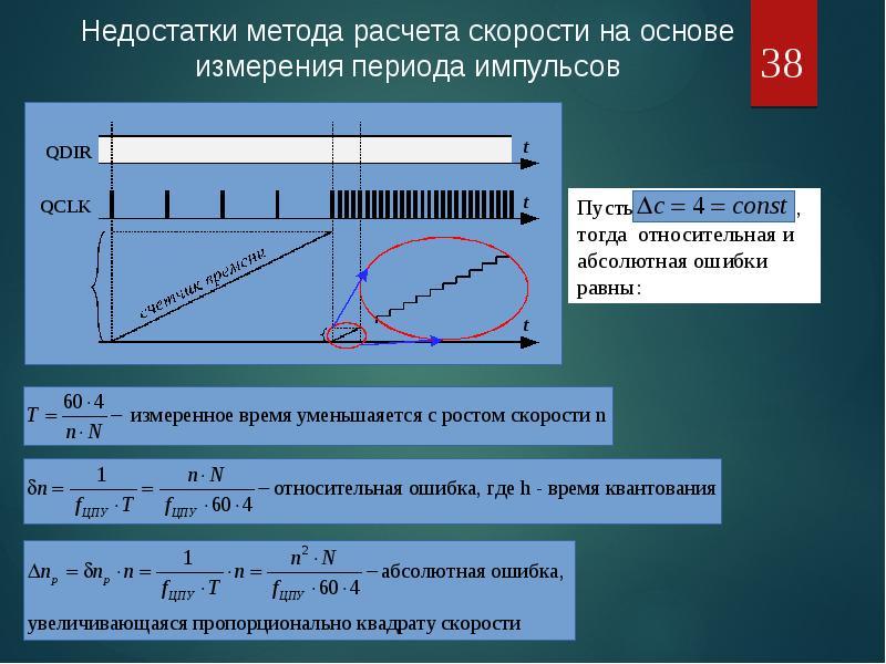 Оценка положения и скорости электропривода средствами МК, рис. 38