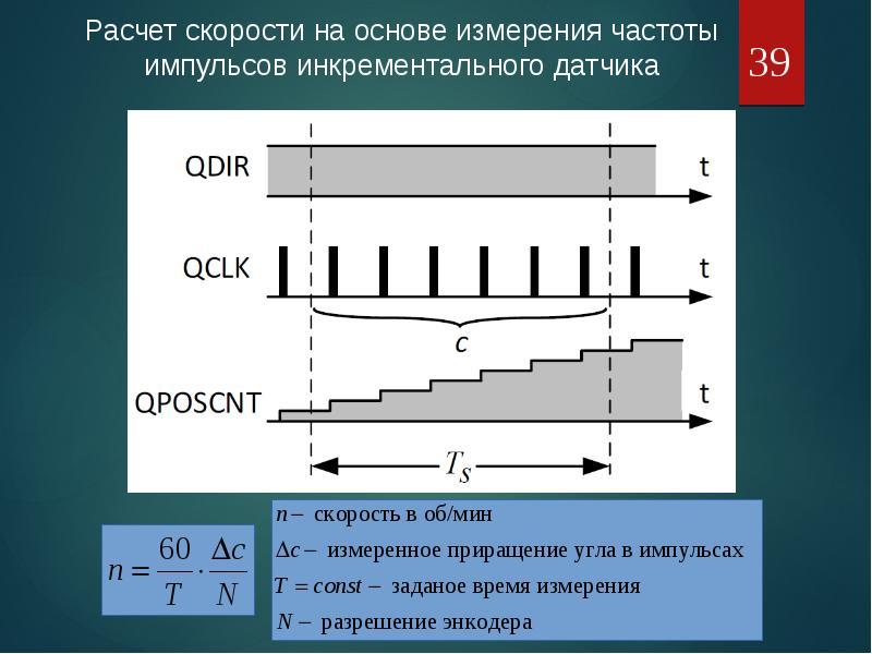 Оценка положения и скорости электропривода средствами МК, рис. 39