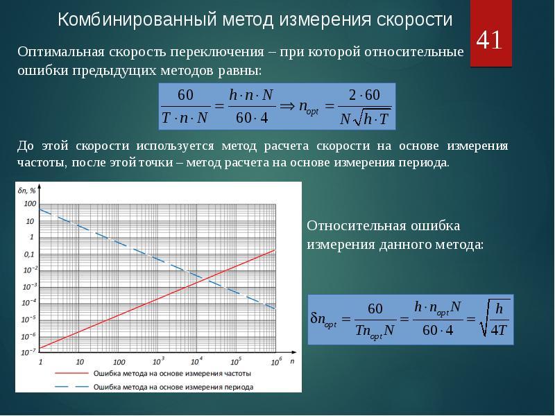 Оценка положения и скорости электропривода средствами МК, рис. 41
