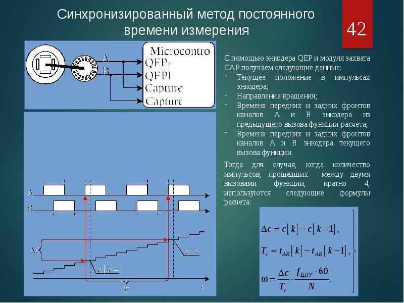 Оценка положения и скорости электропривода средствами МК, рис. 42