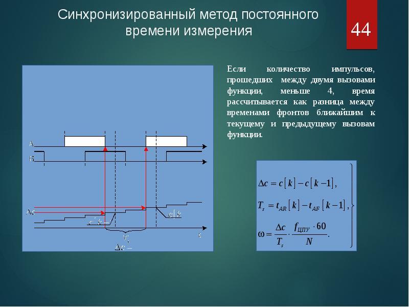 Оценка положения и скорости электропривода средствами МК, рис. 44