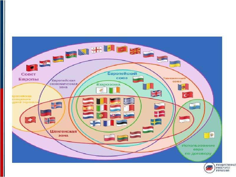 Среда международного бизнеса. Международные универсальные и экономические институты, слайд 17