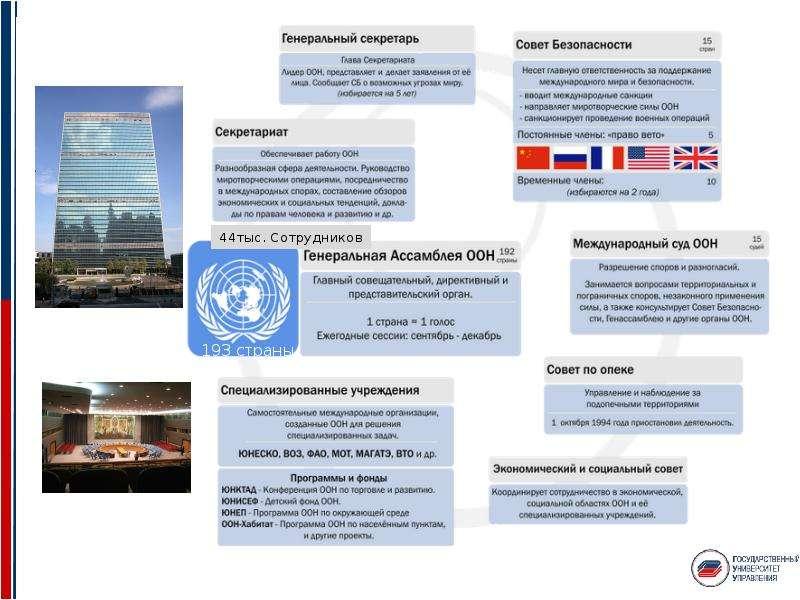 Среда международного бизнеса. Международные универсальные и экономические институты, слайд 5