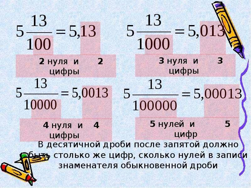 В десятичной дроби после запятой должно быть столько же цифр, сколько нулей в записи знаменателя обы