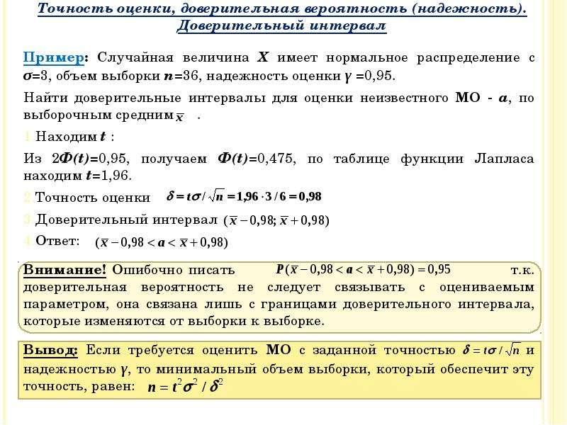 Пример: Случайная величина Х имеет нормальное распределение с σ=3, объем выборки n=36, надежность оц