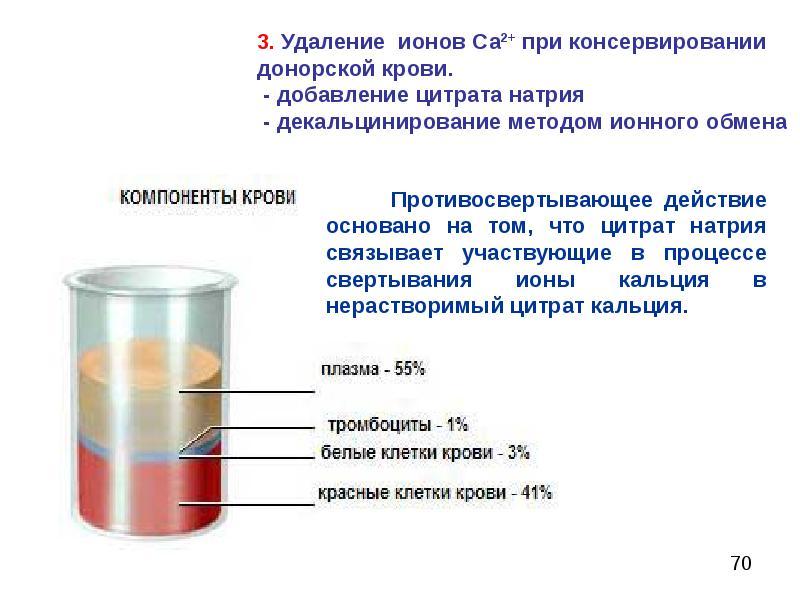 Натрия с анализ что цитратом это крови лечении лекарство для антибиотиками при от цистита мужчин