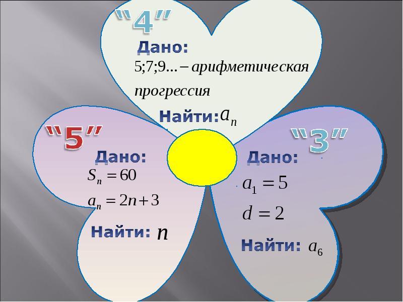 Арифметическая прогрессия. Применение формул, слайд 10