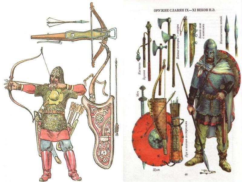 Быт и нравы в Древней Руси, рис. 15