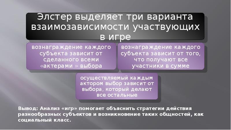 Аналитический марксизм Дж. А. Коэна. Теория рационального выбора и теория игр в марксизме (Дж. Элстер, Дж. Рёмер), слайд 15