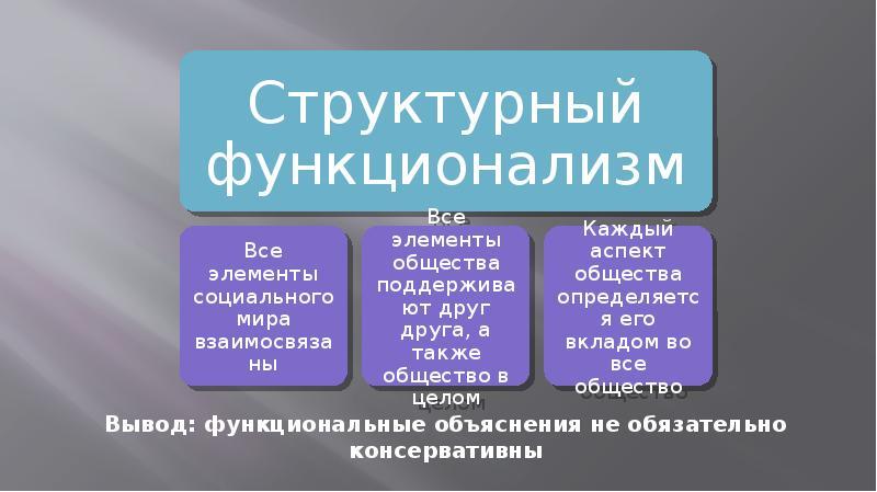 Аналитический марксизм Дж. А. Коэна. Теория рационального выбора и теория игр в марксизме (Дж. Элстер, Дж. Рёмер), слайд 8