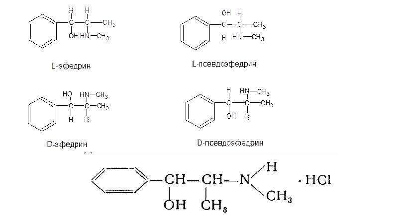 Идентификация эфедрина гидрохлорида и дэфедрина, слайд 2