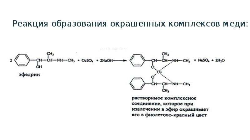 Идентификация эфедрина гидрохлорида и дэфедрина, слайд 4