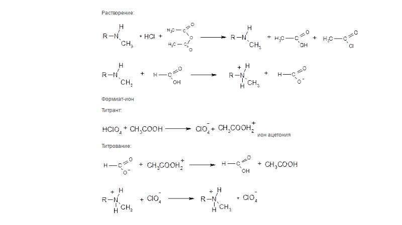 Идентификация эфедрина гидрохлорида и дэфедрина, слайд 8