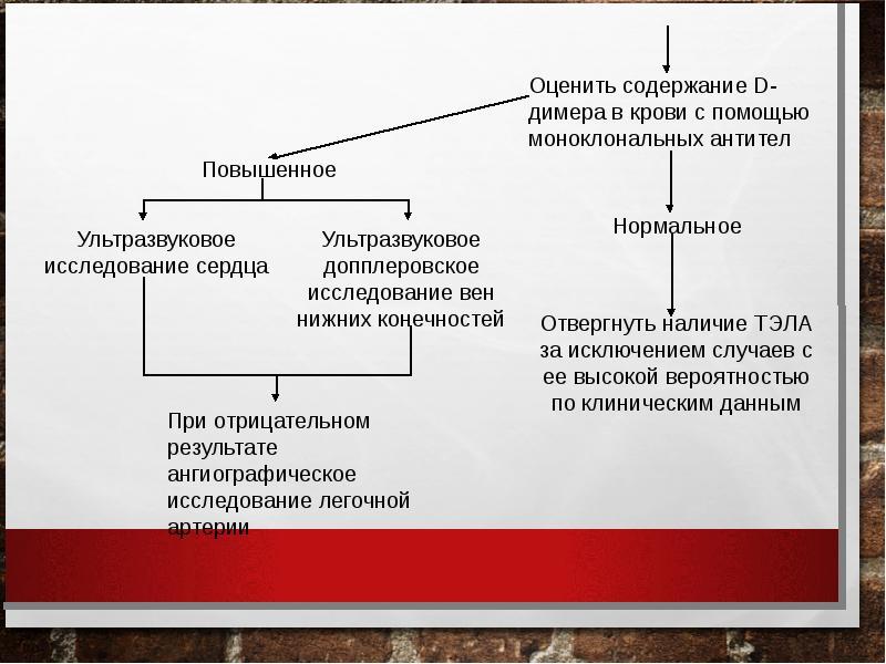 Тромбоэмболия ветвей легочной артерии: патофизиология, клиника, диагностика, лечение, слайд 17