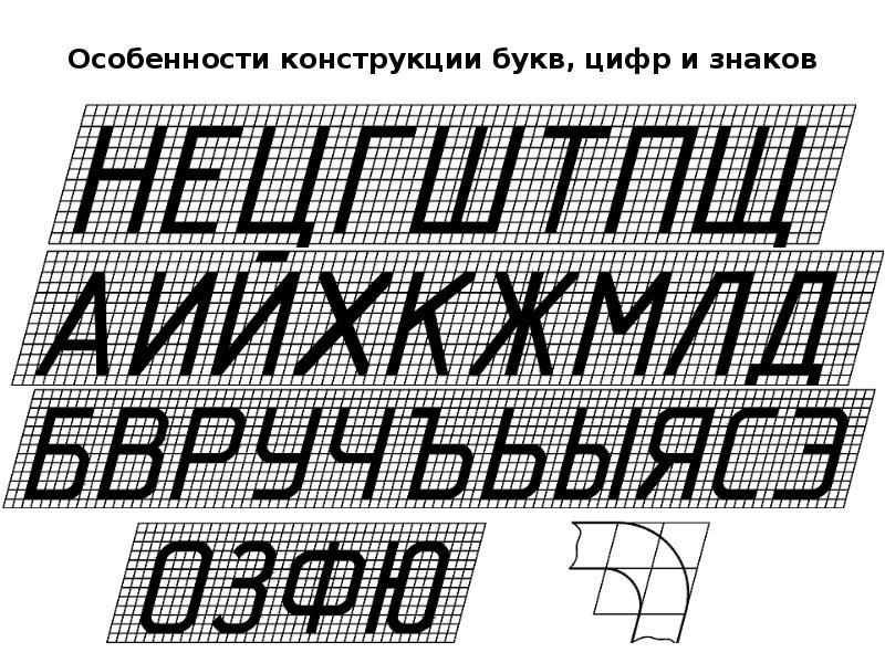 Особенности конструкции букв, цифр и знаков