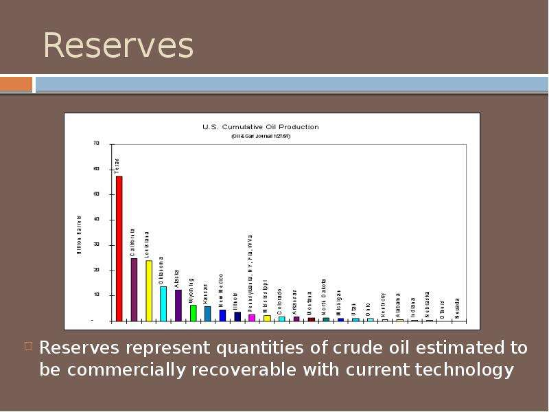 Reserves Reserves represent quantities of crude oil estimated to be commercially recoverable with cu