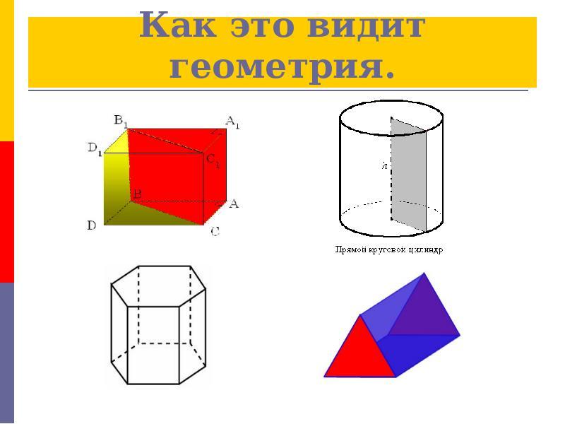 Как это видит геометрия.
