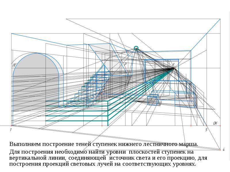 построение перспективы точки фотограмметрия брать