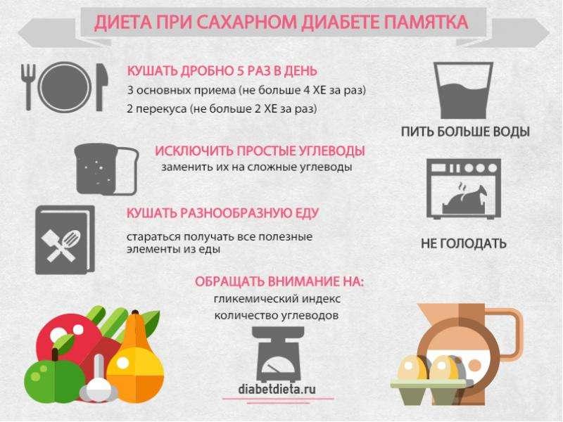 ЛФК и рациональное питание при заболеваниях обмена веществ, слайд 20
