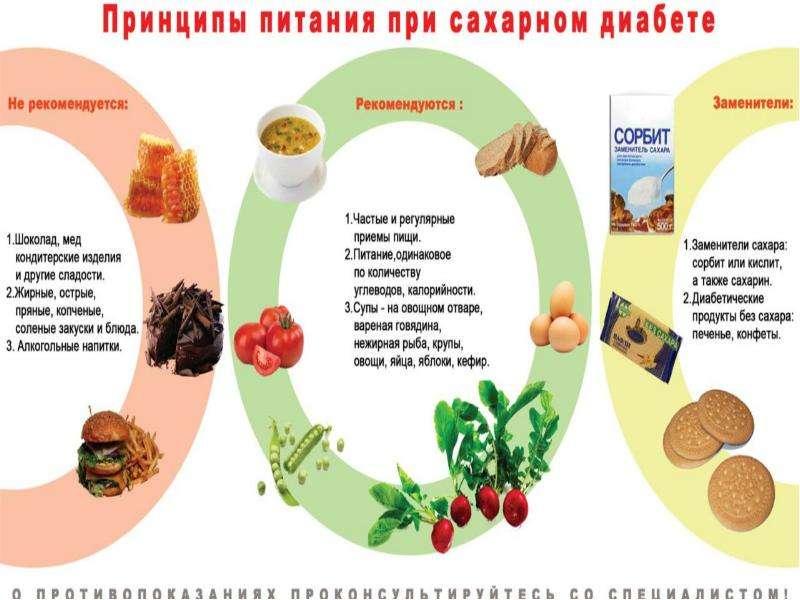 ЛФК и рациональное питание при заболеваниях обмена веществ, слайд 21