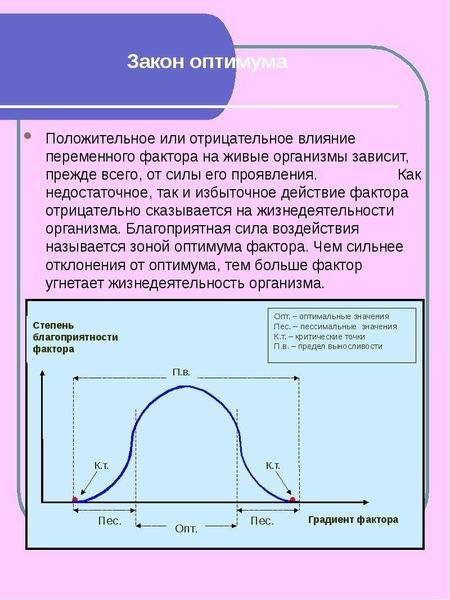 Закон оптимума Положительное или отрицательное влияние переменного фактора на живые организмы зависи