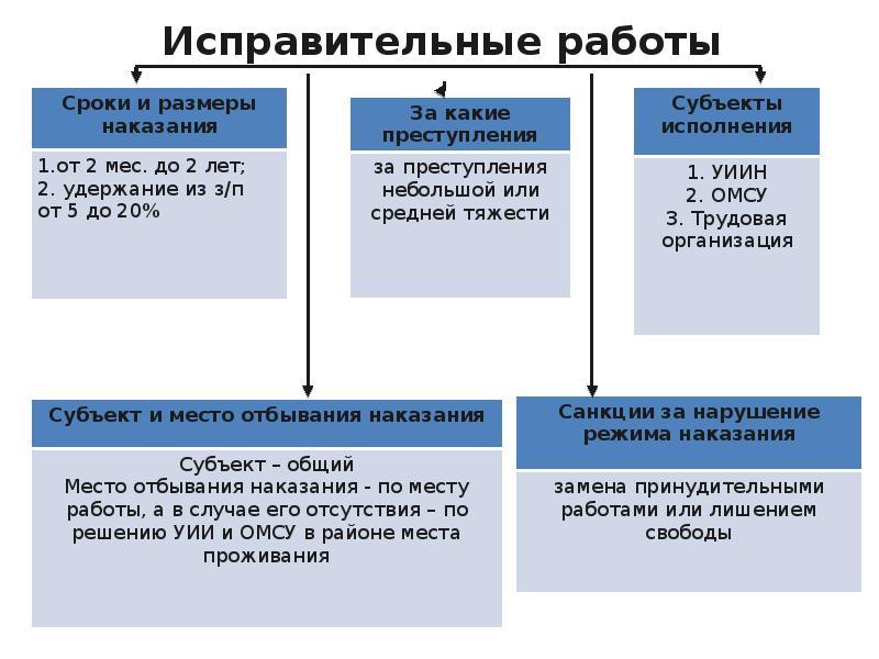 Оформление обязательных работ должностные обязанности материального бухгалтера в бюджетной организации