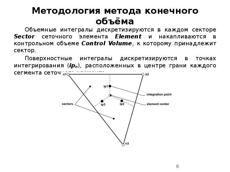 Методология метода конечного объёма Объемные интегралы дискретизируются в каждом секторе Sector сето