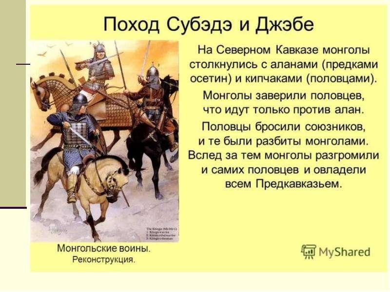 Культура народов Северного Кавказа, слайд 22