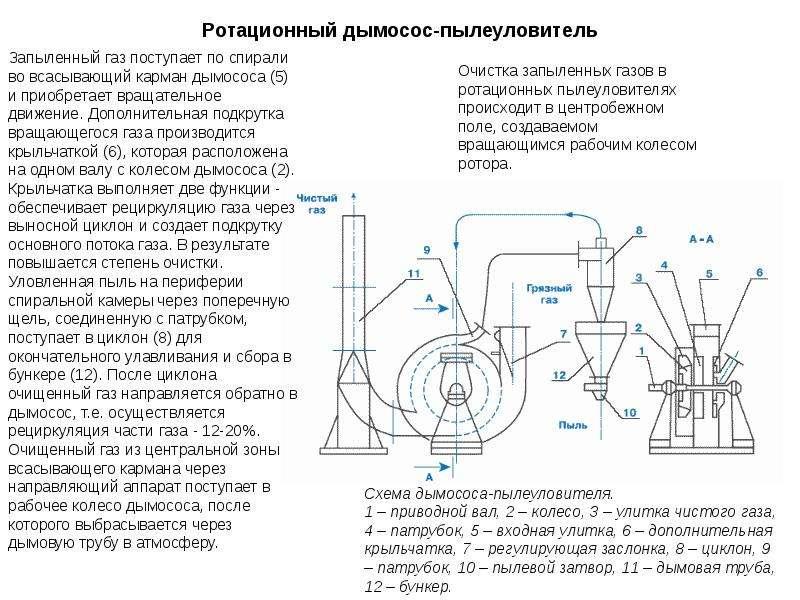 Защита атмосферного воздуха от выбросов загрязняющих веществ, слайд 18