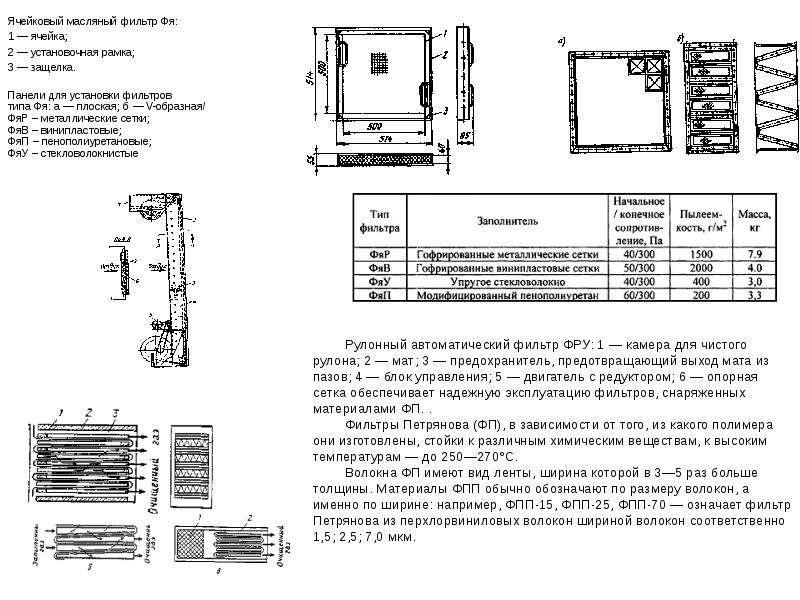 Ячейковый масляный фильтр Фя: Ячейковый масляный фильтр Фя: 1 — ячейка; 2 — установочная рамка; 3 —