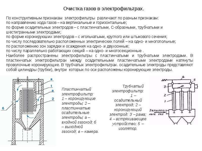Защита атмосферного воздуха от выбросов загрязняющих веществ, слайд 35