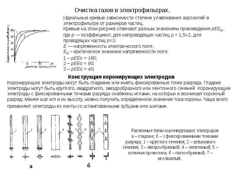 Защита атмосферного воздуха от выбросов загрязняющих веществ, слайд 36