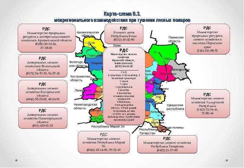 Карта-схема 8. 3. межрегионального взаимодействия при тушении лесных пожаров