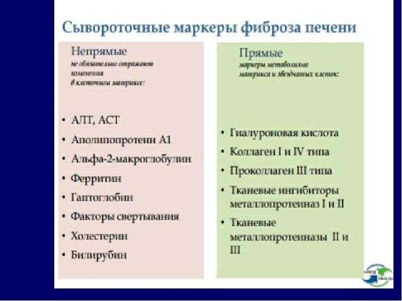 Дифференциальный диагноз при асците, слайд 28